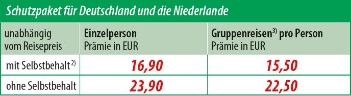 HanseMerkur Schutzpaket für Deutschland und die Niederlande